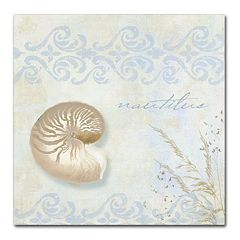 Trademark Fine Art She Sells Seashells I Canvas Wall Art
