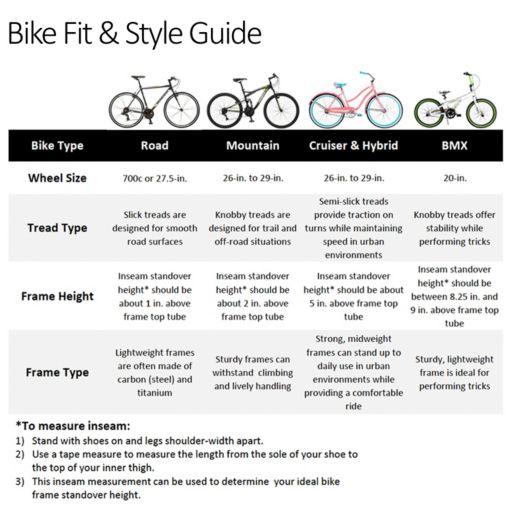 Women's Margaritaville 26-Inch Cruiser Bike