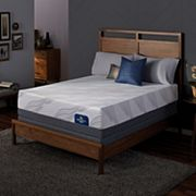 Serta Lagrange Plush Mattress & Box Spring Set