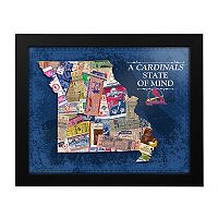 St. Louis Cardinals State of Mind Framed Wall Art