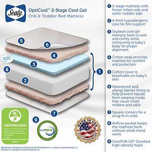 Sealy OptiCool 2-Stage Cool Gel Crib Mattress