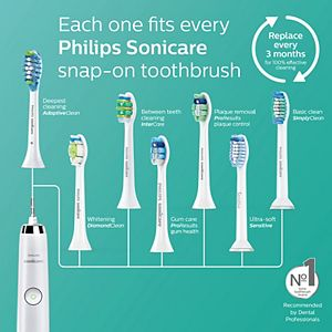 Philips Sonicare Essence+ Electric Toothbrush (HX3211)