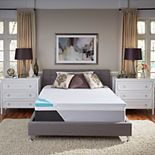 ComforPedic from BeautyRest 2-inch NRGel Memory Foam Flat Mattress Topper with 300 Thread Count Cover