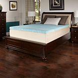 ComforPedic from BeautyRest 3-inch Comfort Choice Gel Flat Soft Mattress Topper