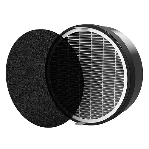 Vornado CYLO Replacement Filters Cartridge