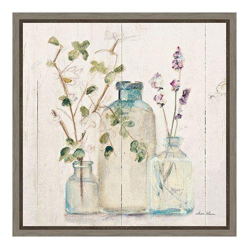 Amanti Art Blossoms V Canvas Framed Wall Art