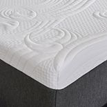 ComforPedic from BeautyRest Mattress Set