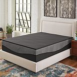 Comfort Escape Ebonite Memory Foam Mattress Topper