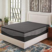 Comfort Escape 2 Ebonite Memory Foam Mattress Topper