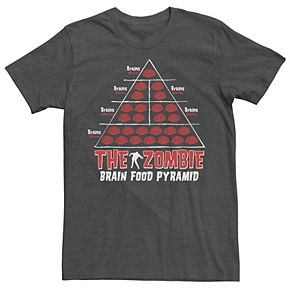 Men's Zombie Brain Food Pyramid Tee
