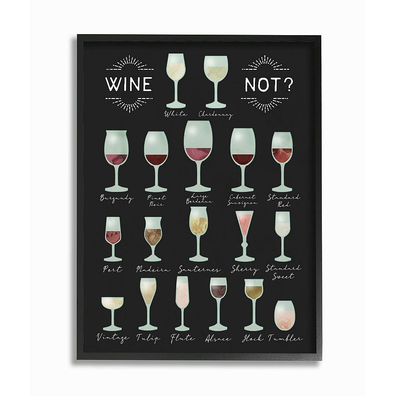 Stupell Home Decor Wine Not Infographic Framed Wall Art. Multicolor. 16X20