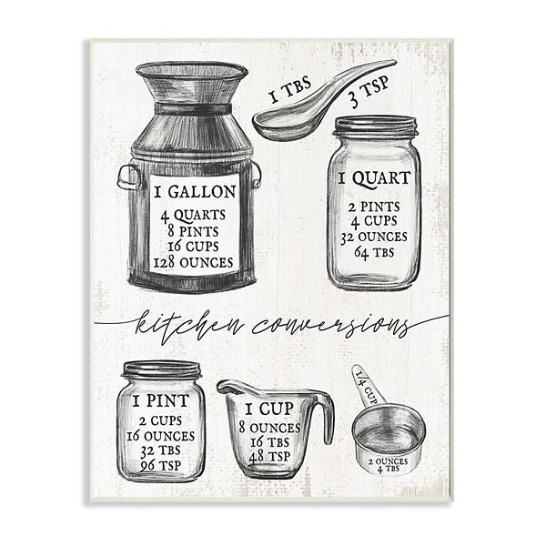 Stupell Home Decor Kitchen Conversion Chart Wall Plaque Art