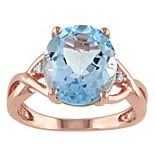 Stella Grace 18k Rose Gold Over Silver Sky Blue Topaz & Diamond Accent Cocktail Ring