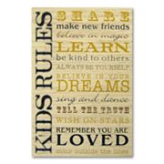 Kids Rules Wall Plaque