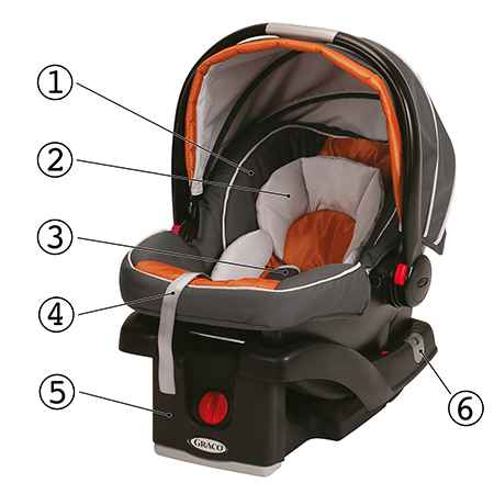 types of car seats kohl 39 s. Black Bedroom Furniture Sets. Home Design Ideas