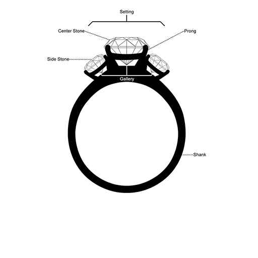 Jewelry Guide: Ring Size Chart & How to Choose a Diamond