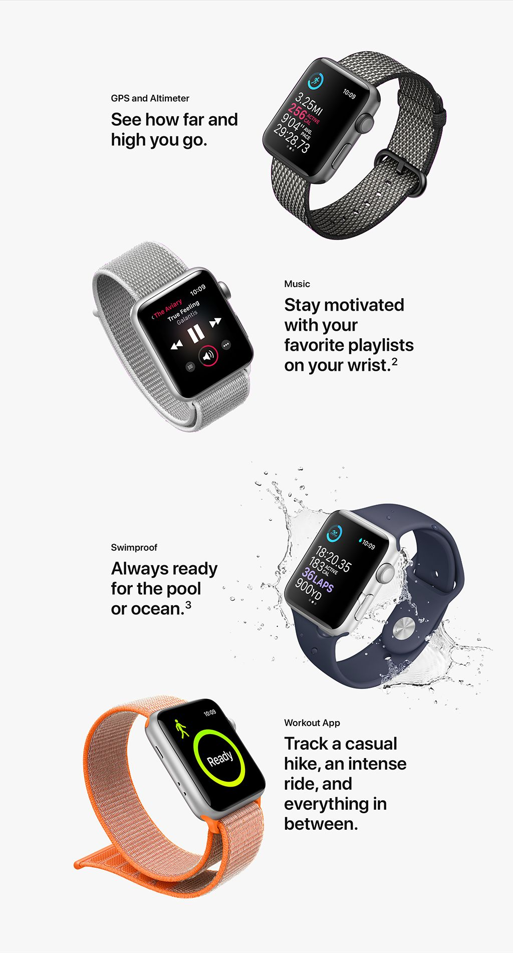 apple watch info