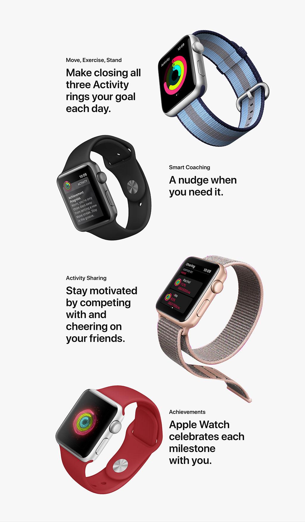 Apple Watch Kohls 2 Series 1 38mm Rose Gold Aluminum Pink Sport Band Info