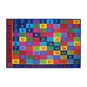 Fun Rugs Fun Time Multiplication Rug
