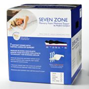 Perfect Comfort Seven Zone Memory Foam Mattress Topper