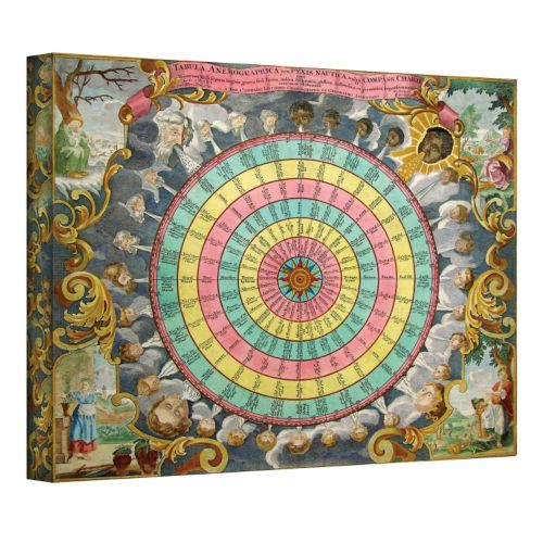 """Pyxis Nautica Compass Charte"" Canvas Wall Art"