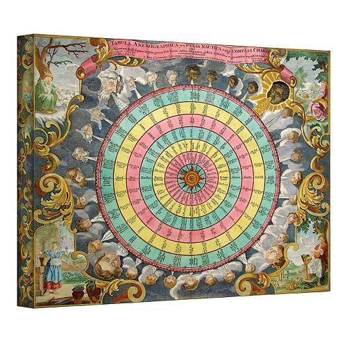 ''Pyxis Nautica Compass Charte'' Canvas Wall Art