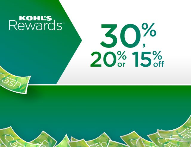 Kohl's Rewards.