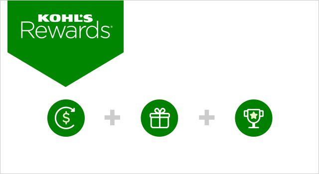 Kohl's Rewards