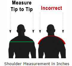 Measure Tip to Tip—Incorrect—Shoulder Measurement in Inches